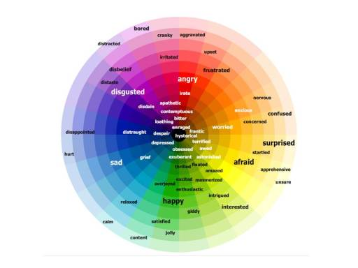 emotions-and-feelings-wheel